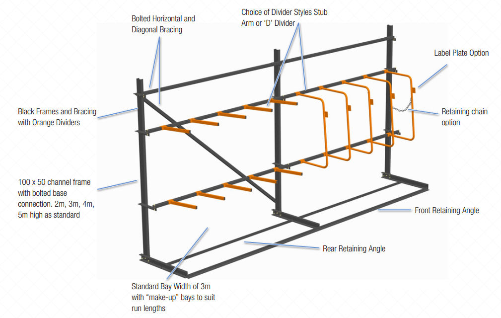 wickens vertical rack